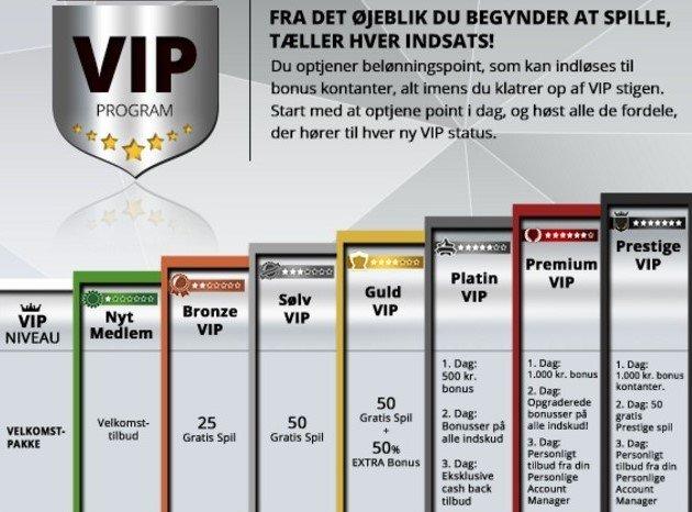Ind og vind ViP